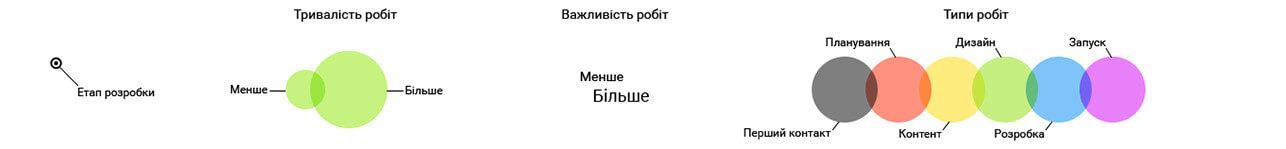 infog-legend-ua